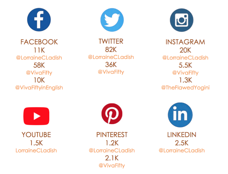 Lorraine C. Ladish social media reach